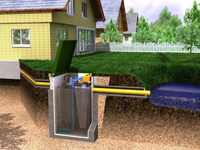 Очистная станция для частного дома